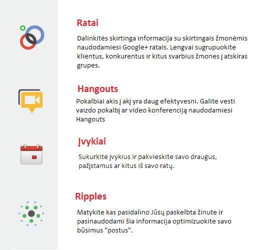 Google Plus Ratai, Hangouts, Įvykiai, Ripples